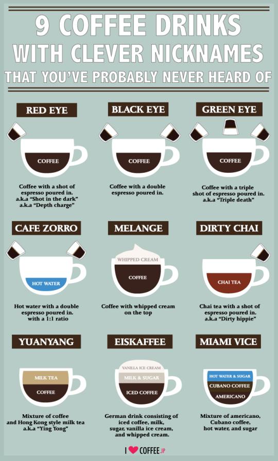 coffee_nicknames